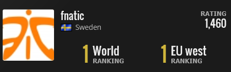Fnatic Number 1 in World May 2015