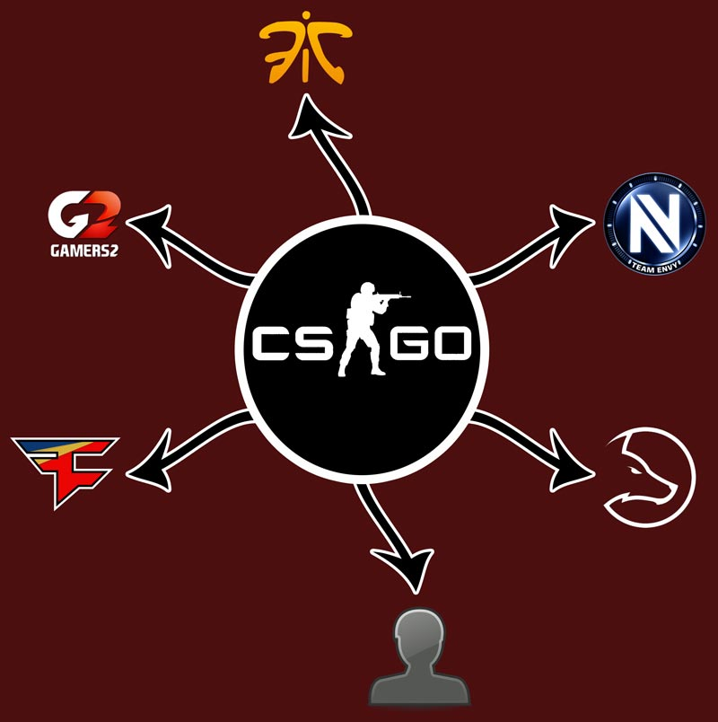 cs go weekly review roster move arounds week 14